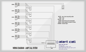 CallALERT Lamp Systems
